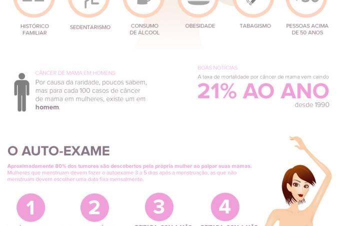 infografico-cancer-de-mama1-980×2228