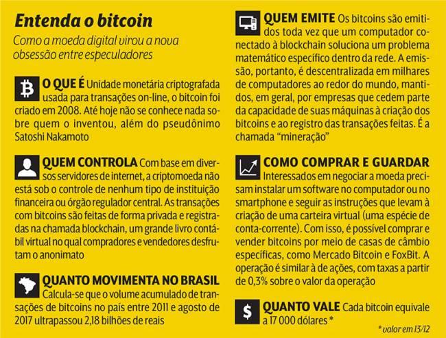 manual bitcoin