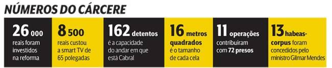 números da Cadeira Pública de Benfica