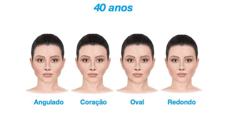 40 anos - As diferentes fases do envelhecimento dos quatro principais formatos de rostos feminino