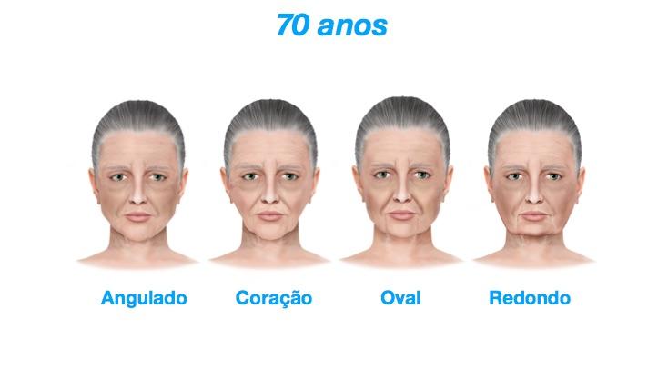 70 anos - As diferentes fases do envelhecimento dos quatro principais formatos de rostos feminino