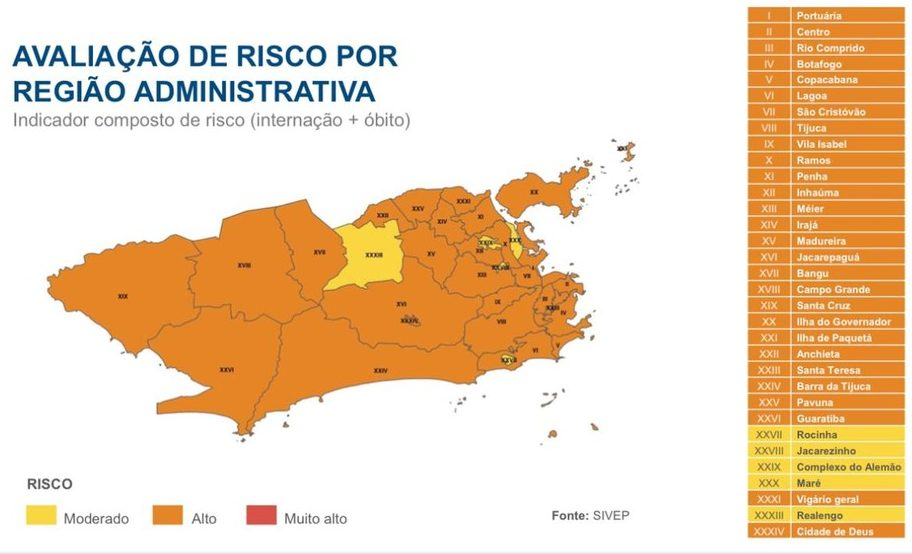 A imagem mostra o mapa de risco de contaminação de Covid-19; bairros com alto risco estão na cor laranja; risco moderado, em amarelo