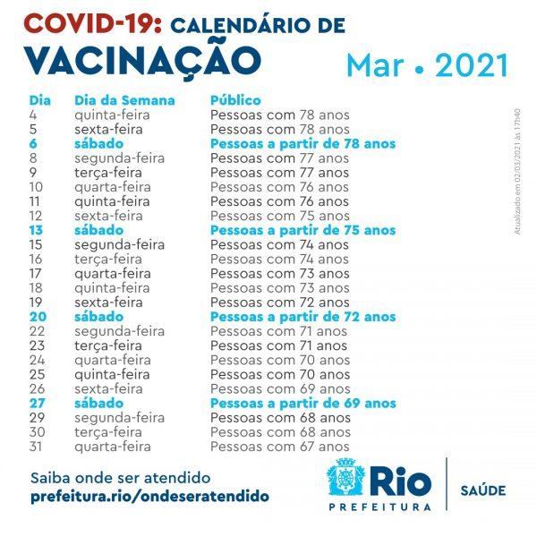A imagem mostra a tabela de vacinação para o mês de março no Rio
