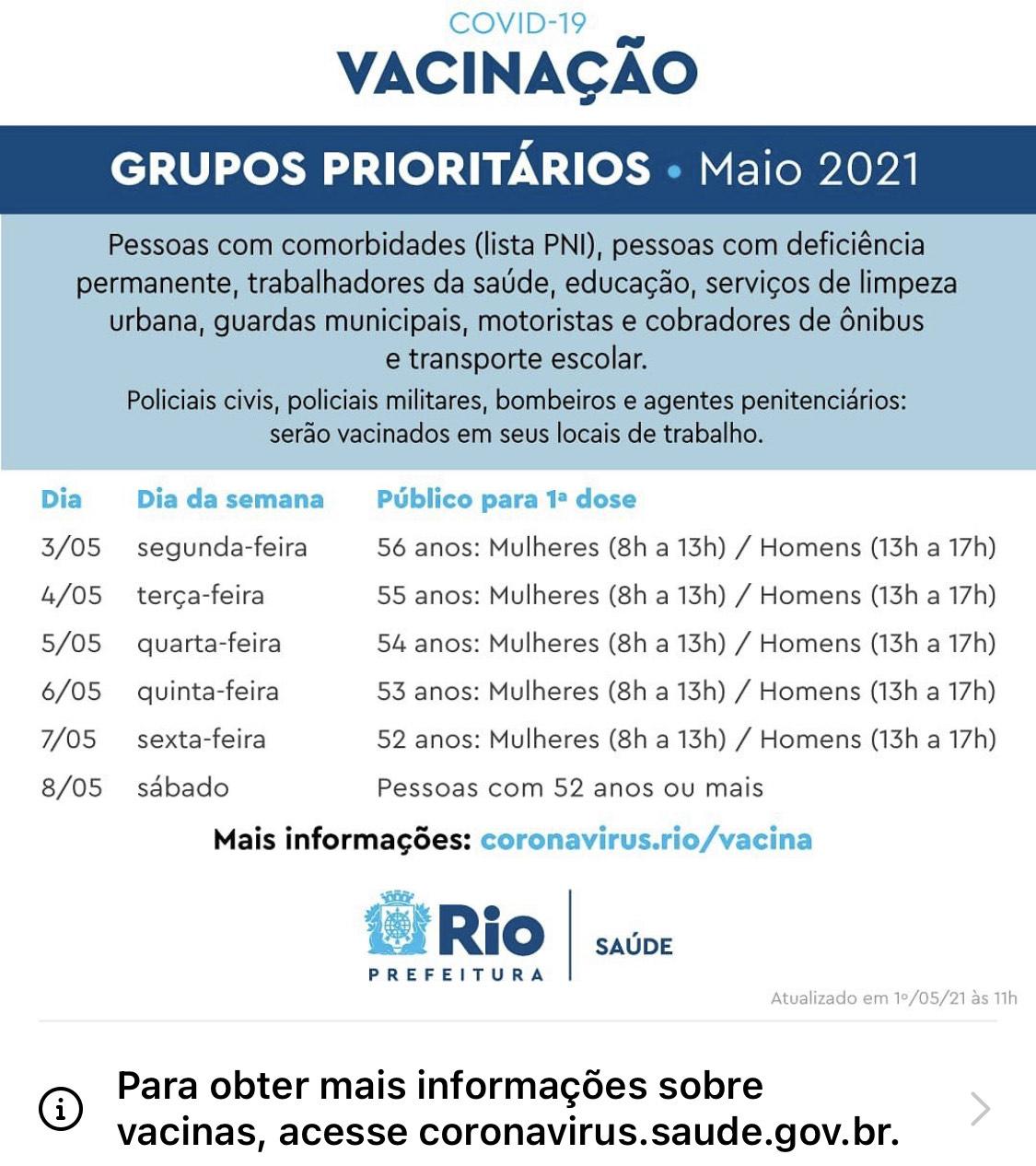 Rio de Janeiro anuncia antecipação no calendário de vacinação